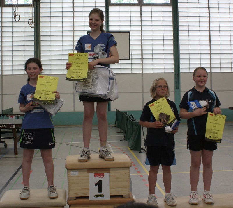 Landesbestenspiele 2012: Siegerehrung C-Schülerinnen