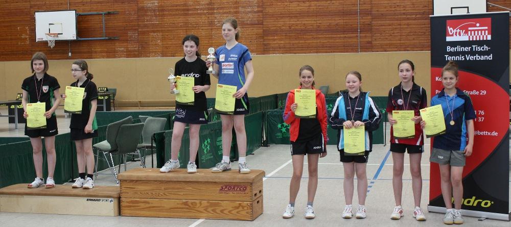 BEM 2012: Siegerehrung B-Schülerinnen Doppel