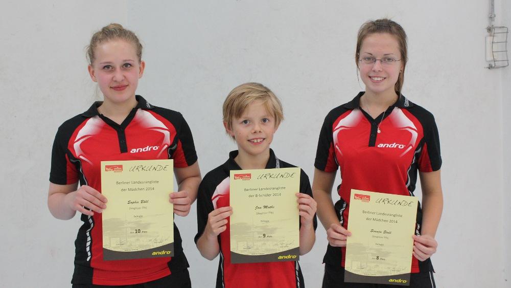 STTK-Starter bei den Landesranglisten: Sophie, Jan, Svenja (von links)
