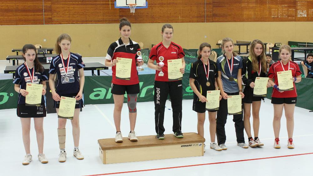 Die Siegerehrung des Mädchen-Doppels: 1. Platz: Sokolova/Henning, 2. Platz: Palina/Spektor, 3. Plätze: Hartfiel/Teich und Essig/Gawolek
