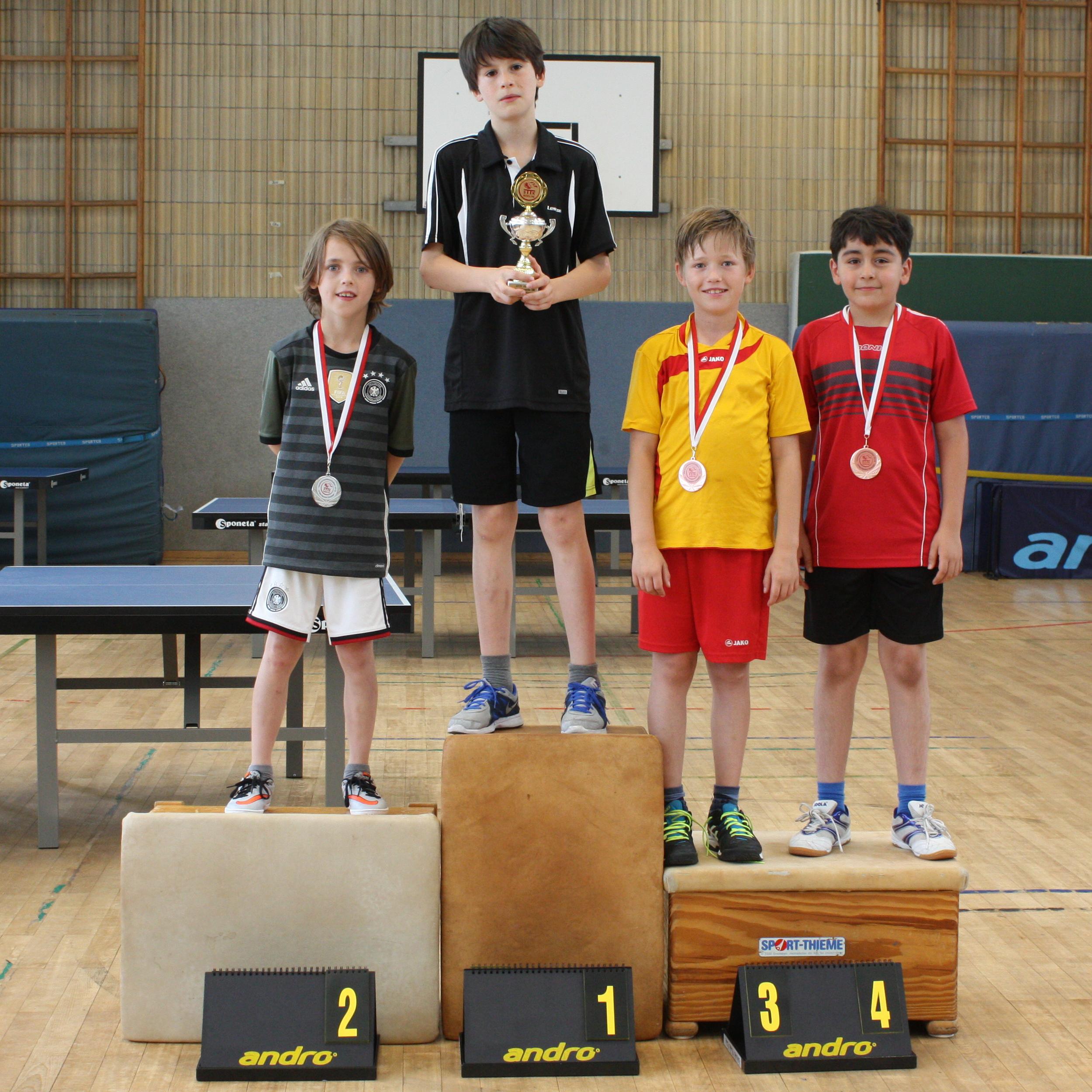 Siegerehrung Einsteiger: 1. Platz: Andreu, 2. Platz: Oscar, 3. Plätze: Jannis, Nawid