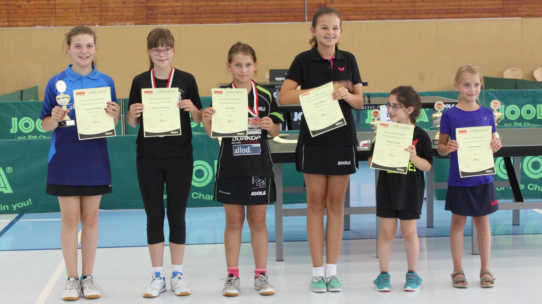 Siegerehrung Landesrangliste B-Schülerinnen 2016