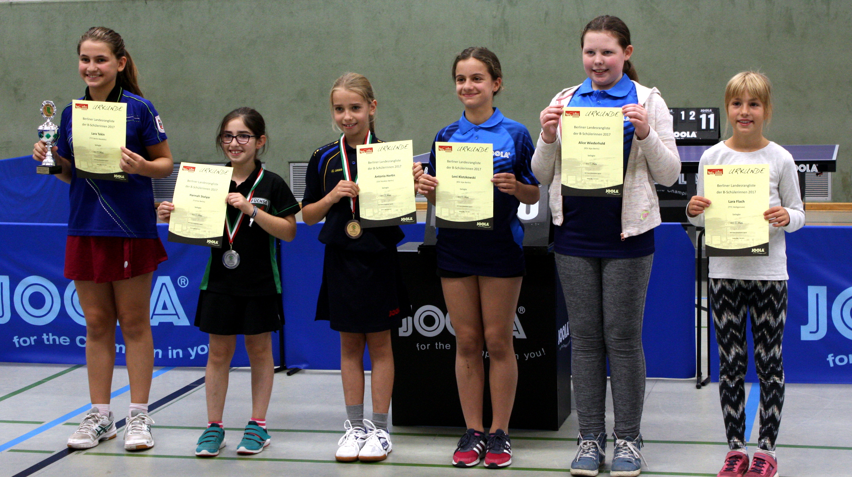 Siegerehrung Landesrangliste B-Schülerinnen