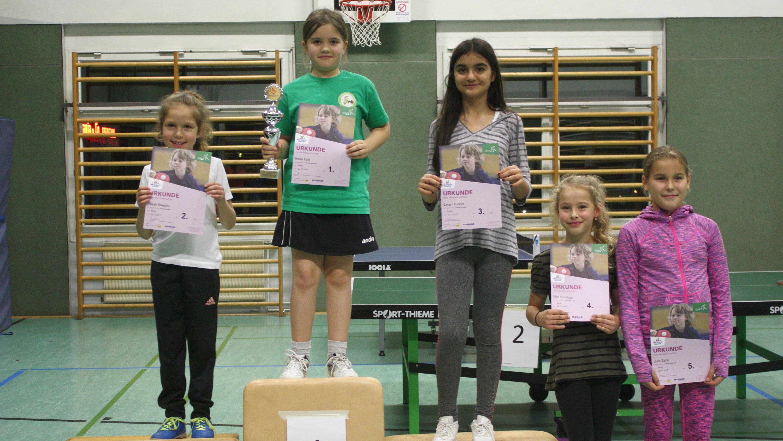 Siegerehrung der Mädchen: 1. Karla, 2. Sarah, 3. Ceren, 4. Mya, 5. Julia