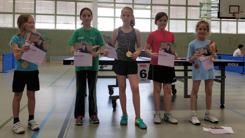 Siegerehrung mini-Meisterschaften Verbandsentscheid Mädchen AK1 und 2 (Foto: N. Harloff)
