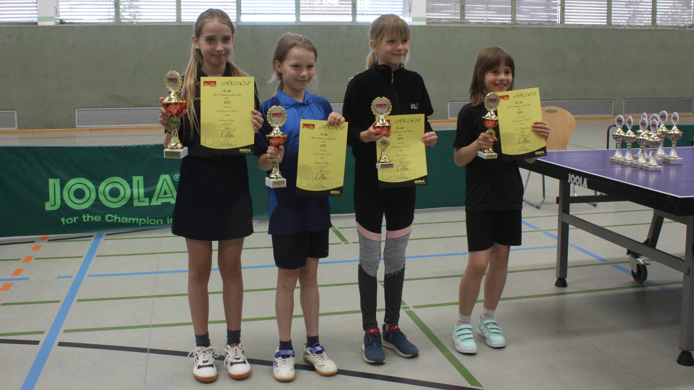 Siegerehrung Bestenspiele 2019 C-Schülerinnen Einzel